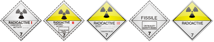 Klass 7 - Radioaktiva ämnen